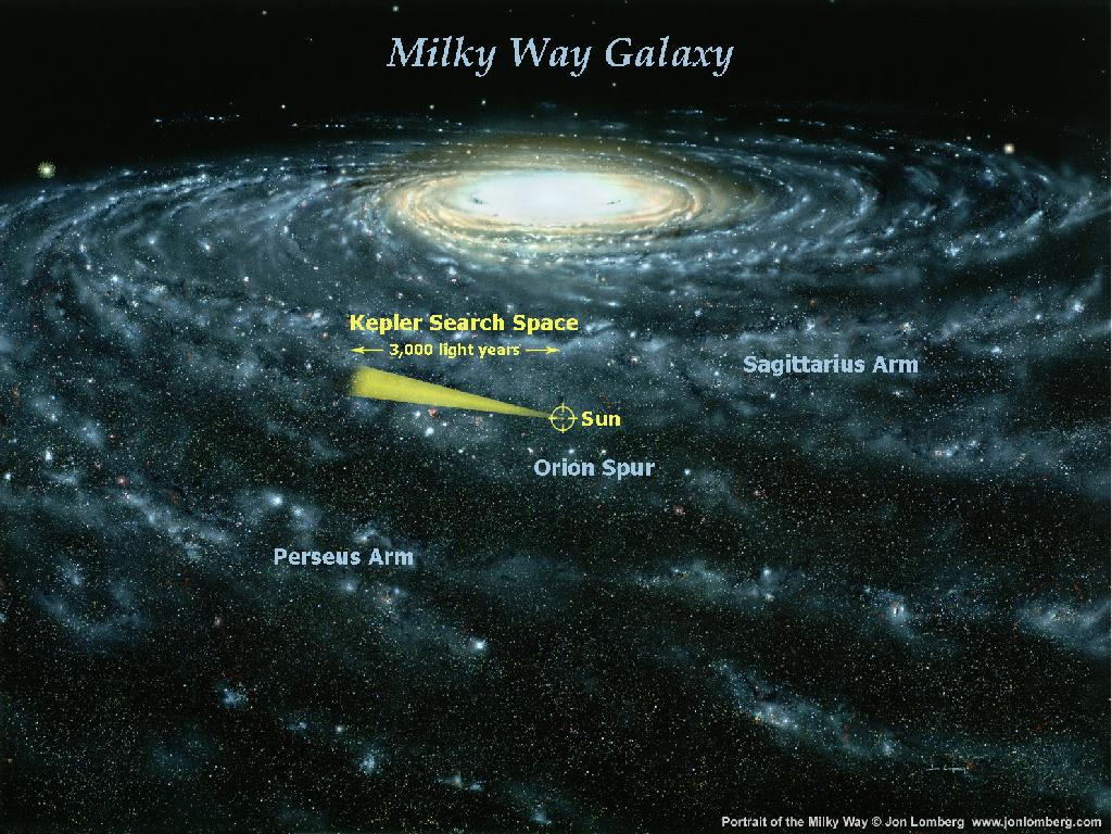 milky way galaxy with measurements - photo #23