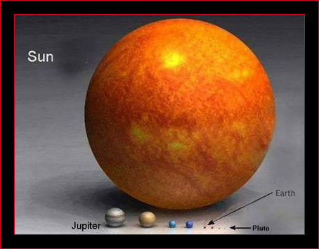 planet location relative to the sun