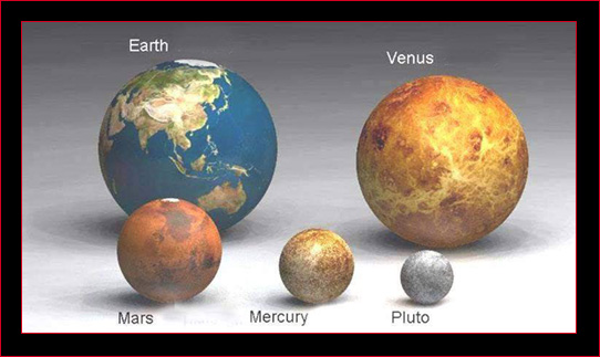 Our Planets – Pics of Sizes, Orbits, Location in the Milky ...