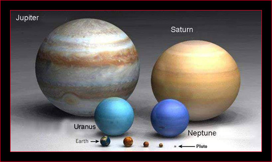 planets orbit to scale - photo #36