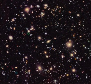 Galaxies - Lots of Galaxies and Old Galaxies