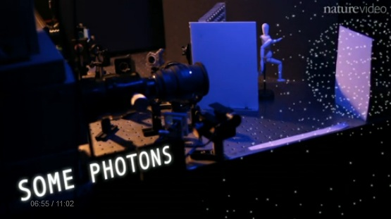 High Speed Photography Imaging at a Trillion Frames per Second ...