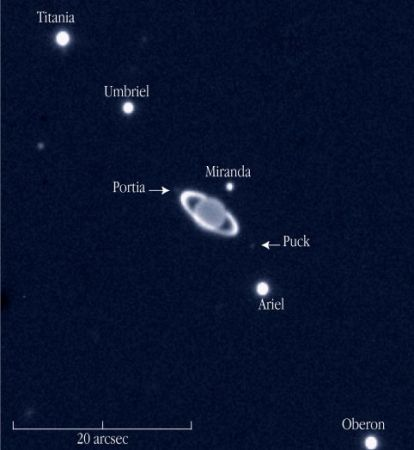 Uranus, Rings and Moons in near-infrared