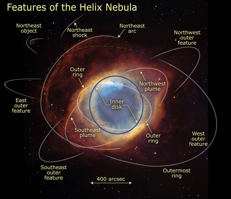 diagram of a nebula cloud - photo #4