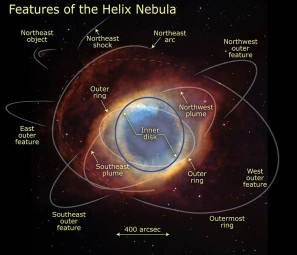Parts of the Helix Nebula